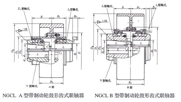 NGCL型带动轮鼓形齿式betway88必威app