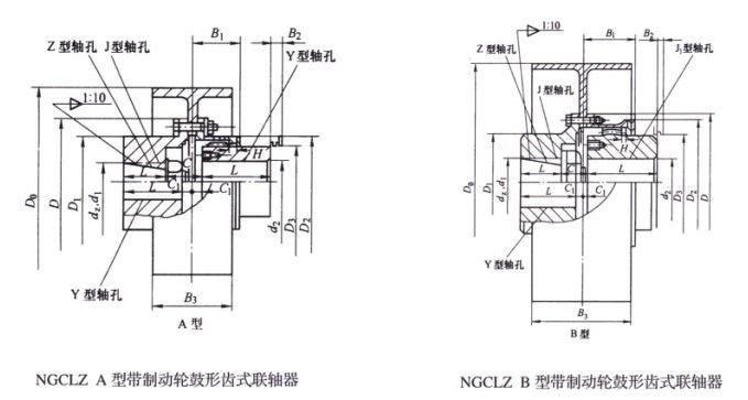 NGCLZ型带动轮鼓形齿式betway88必威app
