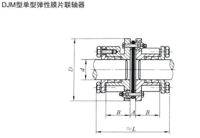 DJM型单型弹性膜片betway88必威app