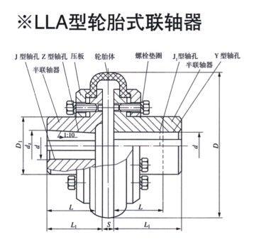 LLA型轮胎式betway88必威app