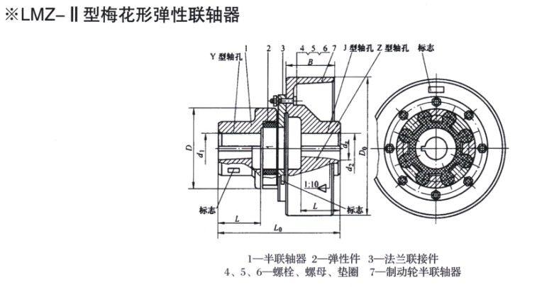LMZ-Ⅱ型betway88必威app